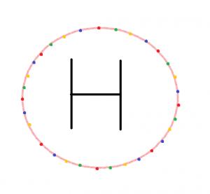 Circle goal