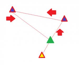 Triangle drill
